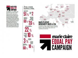 loga clanek mapa nerovnosti